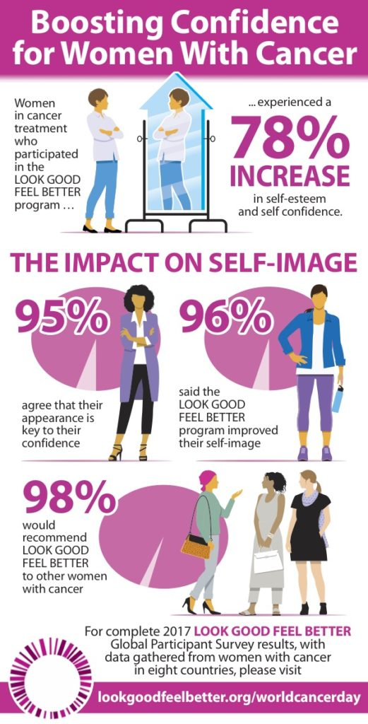 Look Good Feel Better final infographic_1 31